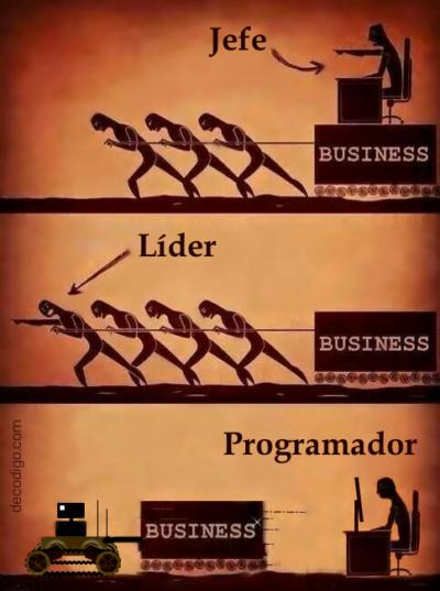 Jefe Líder Programador